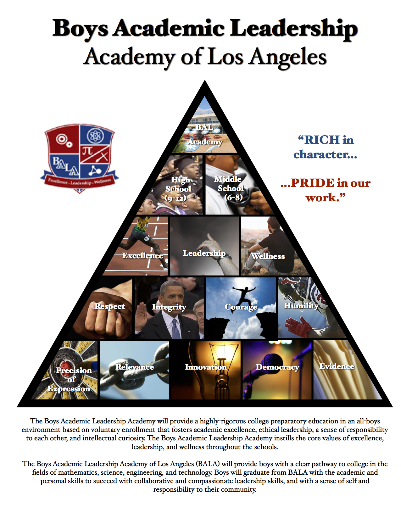 SYS - Pyramid of Success - Document - Pages - 2017 BALA.jpg